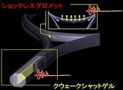 2つの振動吸収システム(EZONE Ai)